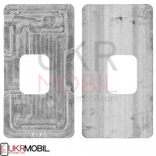 Позиционная форма дисплея iPhone X, XS, алюминиевая